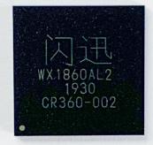 千兆专用类WX1860AL2
